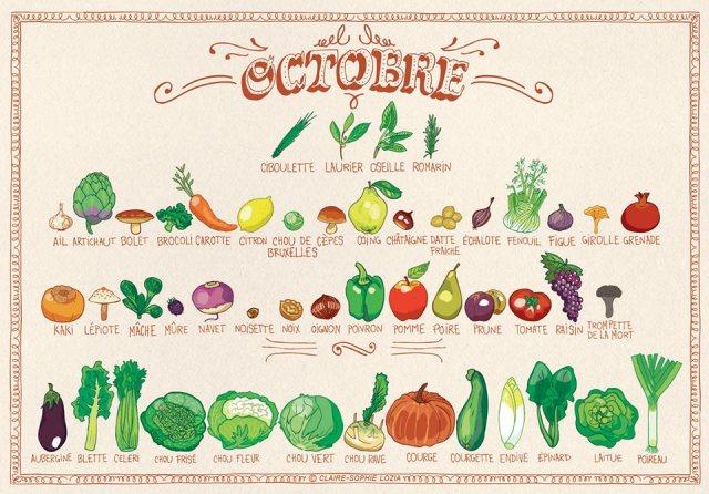 fruit et légumes octobre