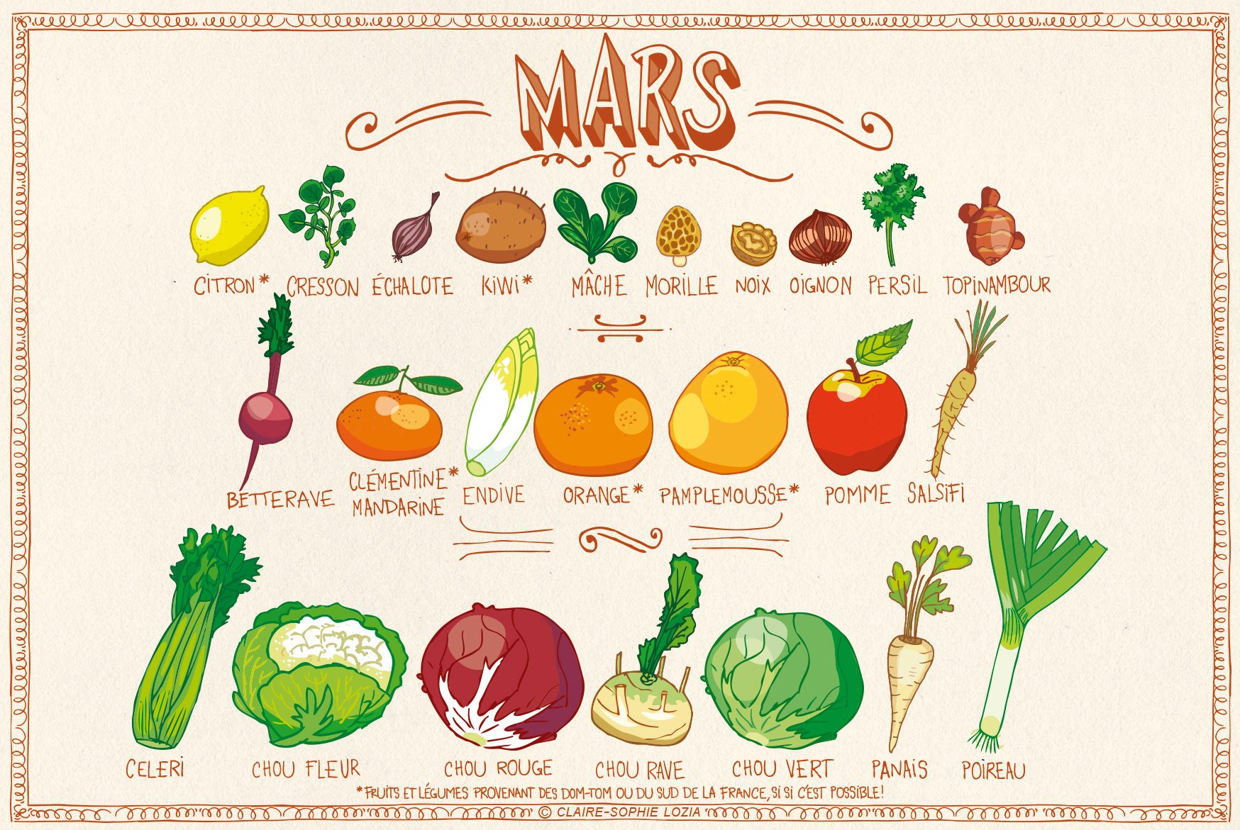 fruits legumes saison mars