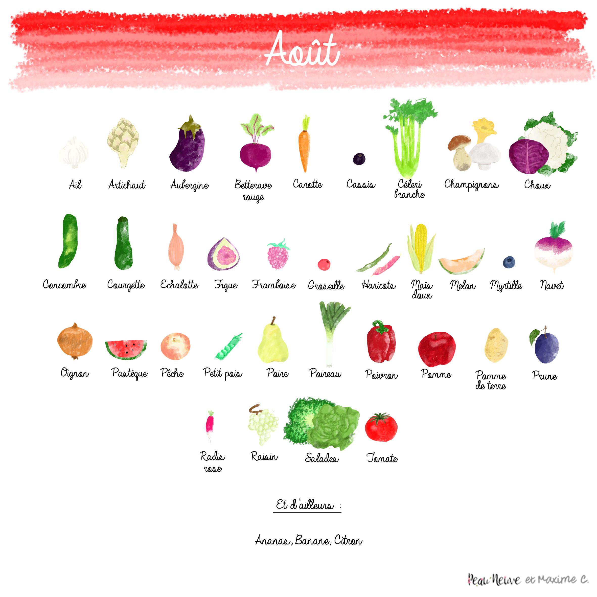 calendrier fruits et légumes aout