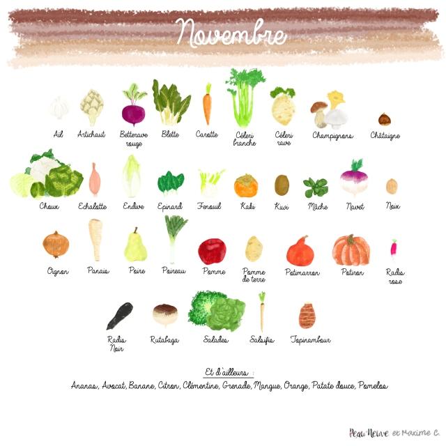 fruits-et-legumes-NOVt